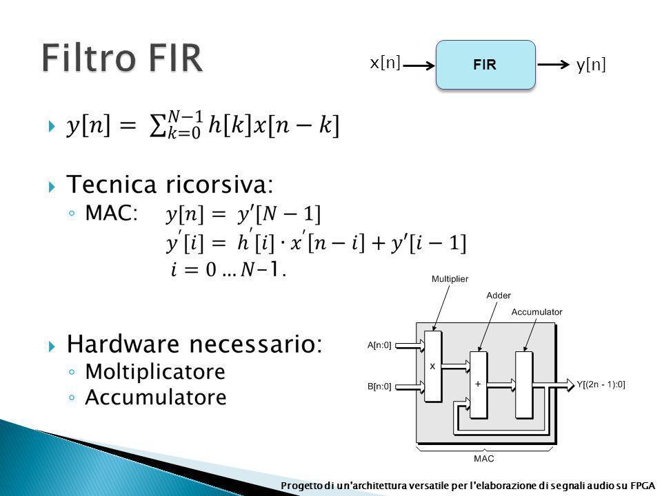 Progetto di unarchitettura versatile per lelaborazione di segnali audio su FPGA FIR x[n] y[n]