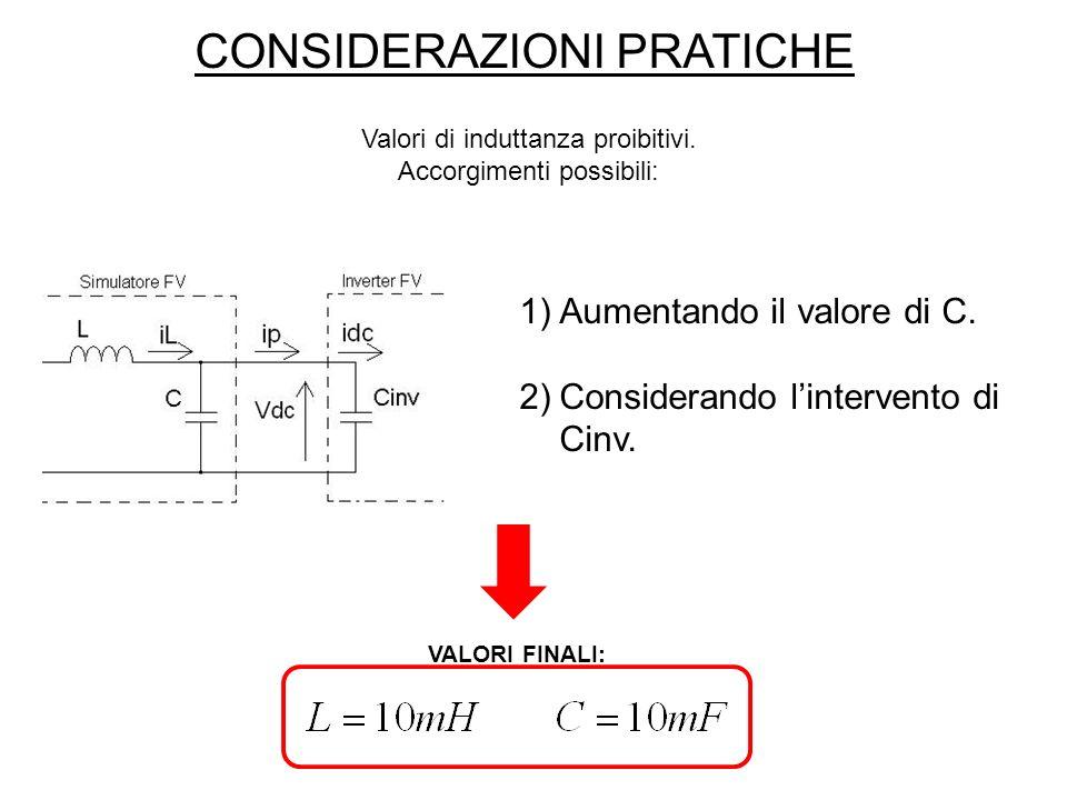 CONSIDERAZIONI PRATICHE Valori di induttanza proibitivi. Accorgimenti possibili: 1)Aumentando il valore di C. 2)Considerando lintervento di Cinv. VALO