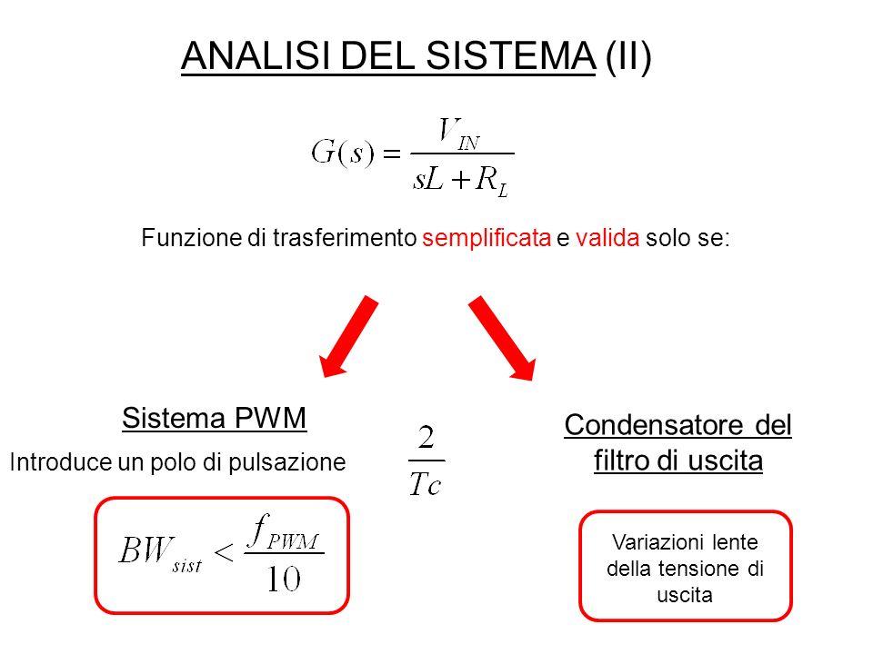 ANALISI DEL SISTEMA (II) Funzione di trasferimento semplificata e valida solo se: Introduce un polo di pulsazione Sistema PWM Condensatore del filtro