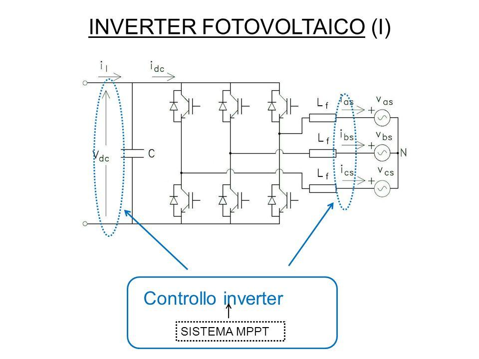 INVERTER FOTOVOLTAICO (I) SISTEMA MPPT Controllo inverter