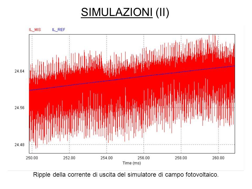 SIMULAZIONI (II) Ripple della corrente di uscita del simulatore di campo fotovoltaico.