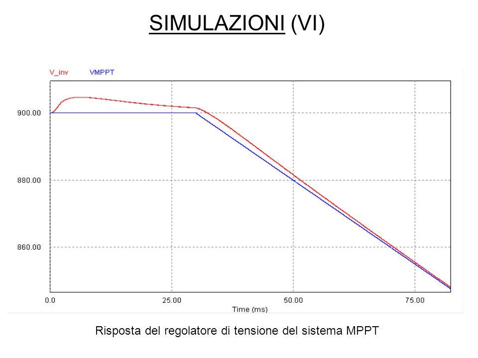 SIMULAZIONI (VI) Risposta del regolatore di tensione del sistema MPPT
