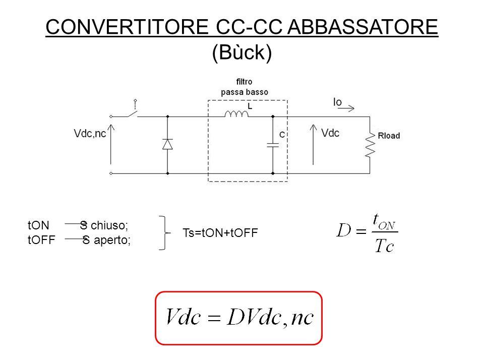 CONVERTITORE CC-CC ABBASSATORE (Bùck) tON S chiuso; tOFF S aperto; Ts=tON+tOFF