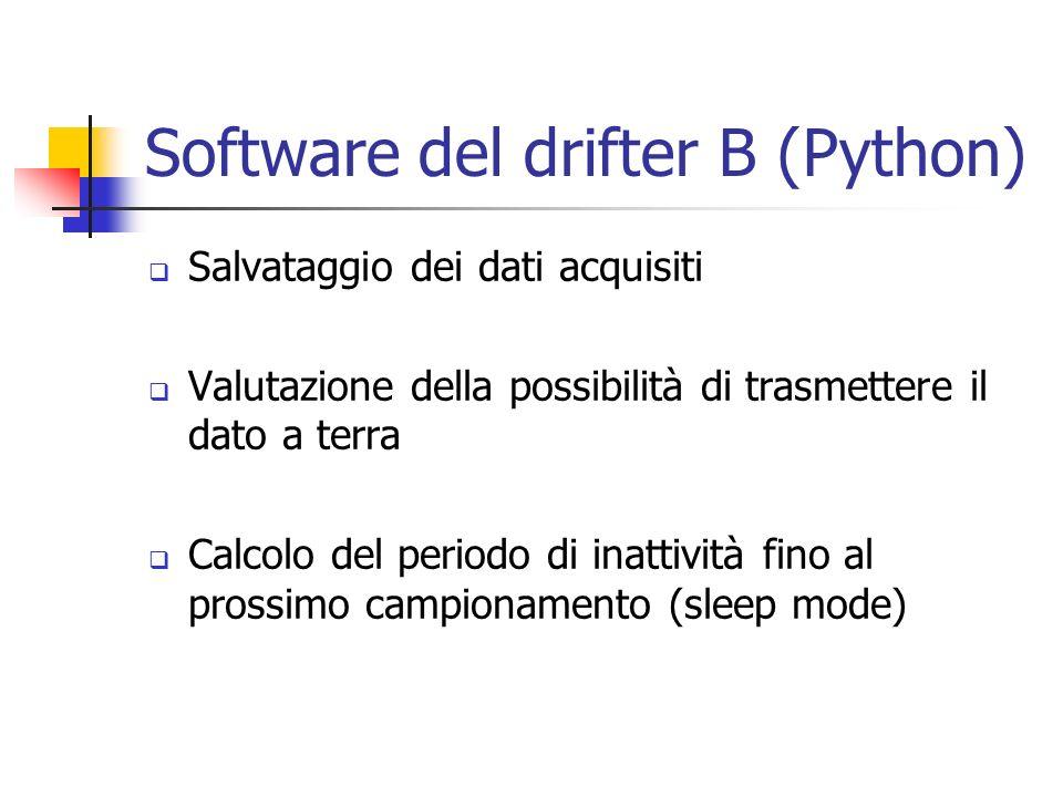 Software del drifter B (Python) Salvataggio dei dati acquisiti Valutazione della possibilità di trasmettere il dato a terra Calcolo del periodo di ina