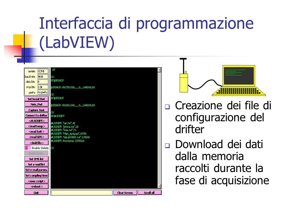 Interfaccia di programmazione (LabVIEW) Creazione dei file di configurazione del drifter Download dei dati dalla memoria raccolti durante la fase di a