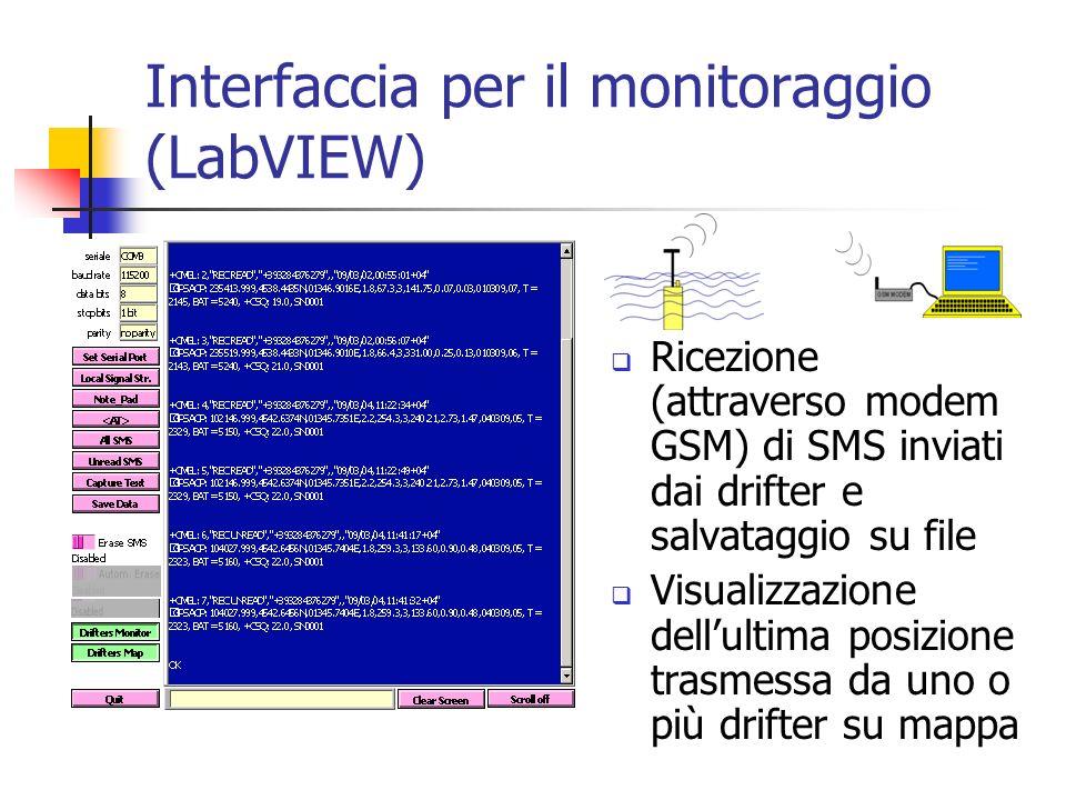 Interfaccia per il monitoraggio (LabVIEW) Ricezione (attraverso modem GSM) di SMS inviati dai drifter e salvataggio su file Visualizzazione dellultima
