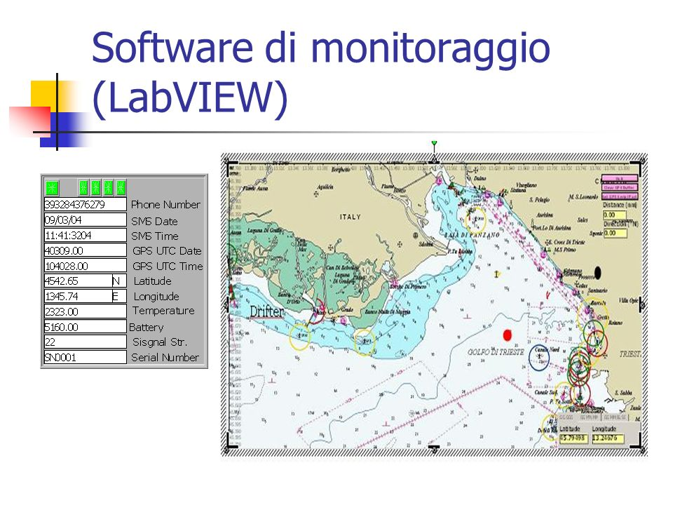 Software di monitoraggio (LabVIEW)