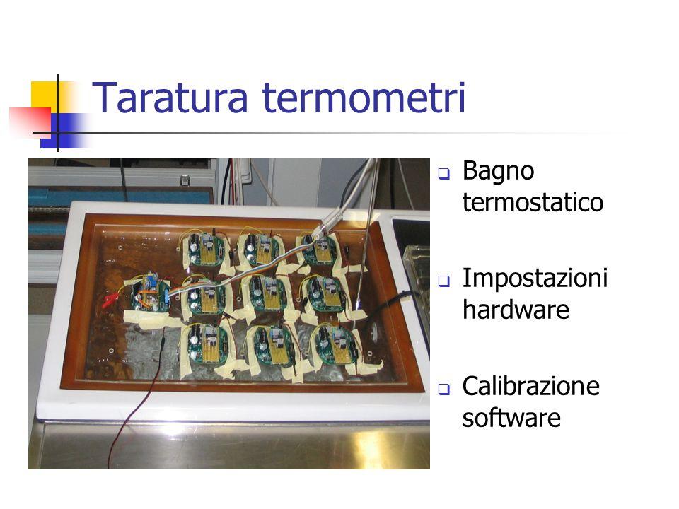 Taratura termometri Bagno termostatico Impostazioni hardware Calibrazione software