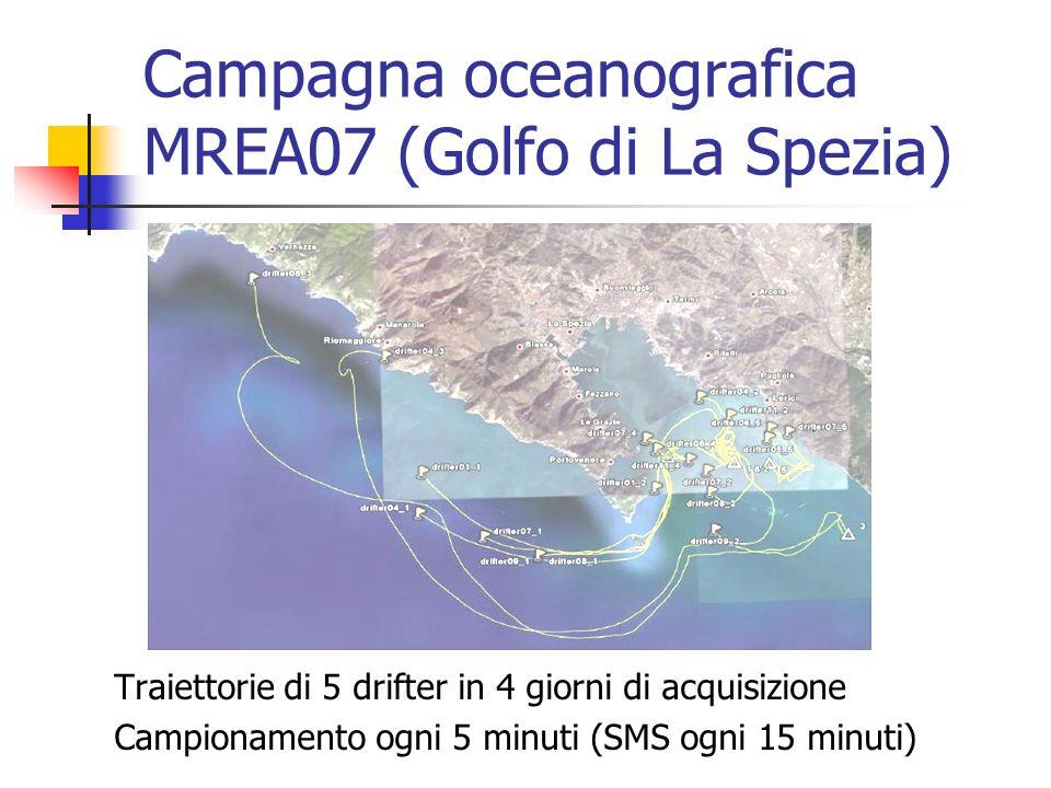 Campagna oceanografica MREA07 (Golfo di La Spezia) Traiettorie di 5 drifter in 4 giorni di acquisizione Campionamento ogni 5 minuti (SMS ogni 15 minut