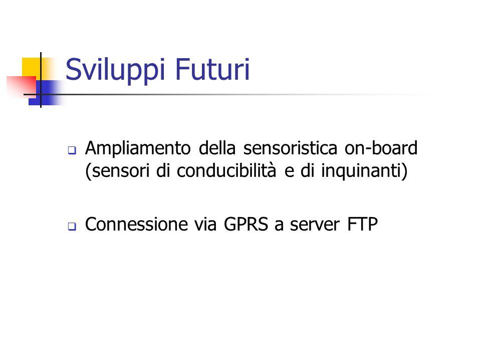 Sviluppi Futuri Ampliamento della sensoristica on-board (sensori di conducibilità e di inquinanti) Connessione via GPRS a server FTP