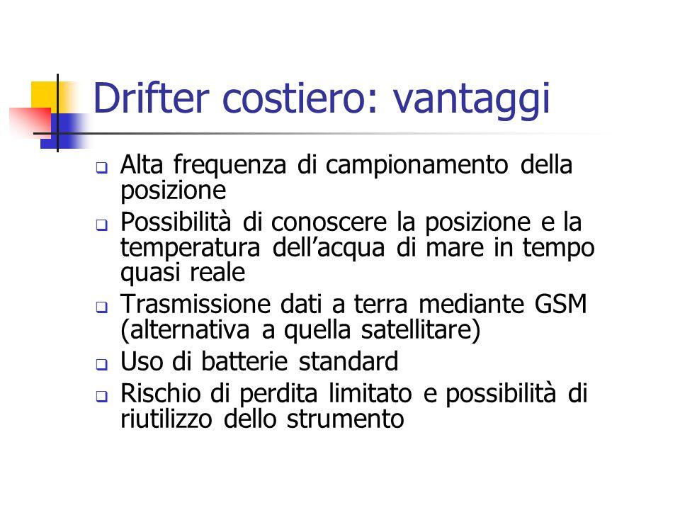 Drifter costiero: vantaggi Alta frequenza di campionamento della posizione Possibilità di conoscere la posizione e la temperatura dellacqua di mare in