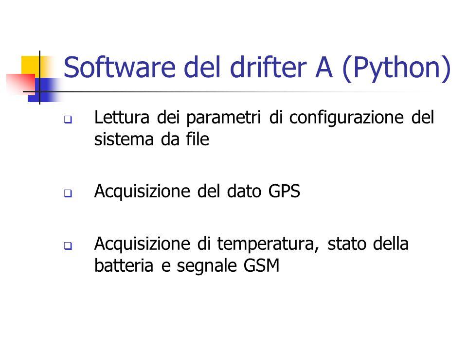 Software del drifter A (Python) Lettura dei parametri di configurazione del sistema da file Acquisizione del dato GPS Acquisizione di temperatura, sta