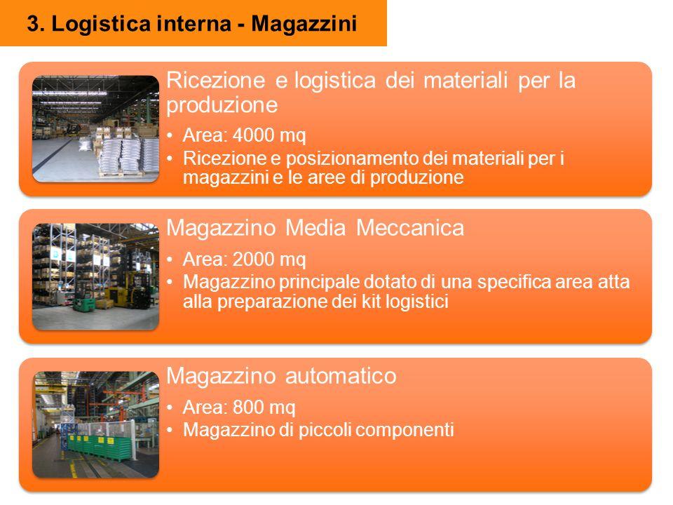 3. Logistica interna - Magazzini Ricezione e logistica dei materiali per la produzione Area: 4000 mq Ricezione e posizionamento dei materiali per i ma