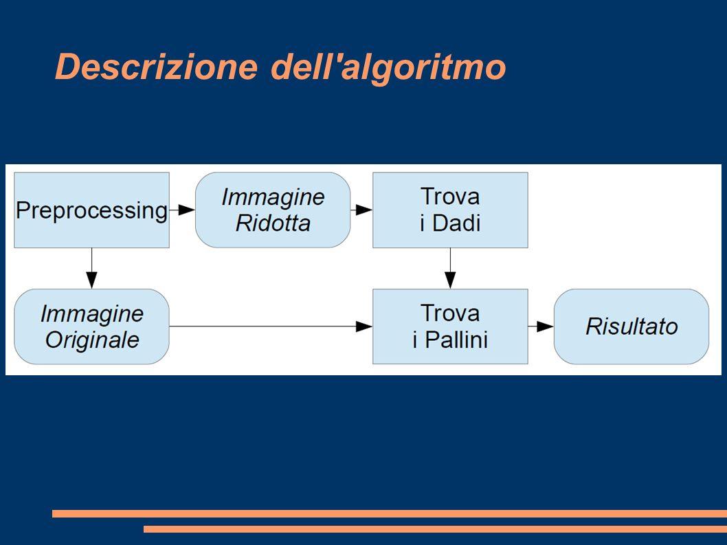 Descrizione dell'algoritmo