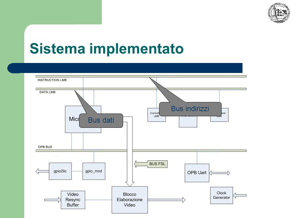 Sistema implementato Bus dati Bus indirizzi