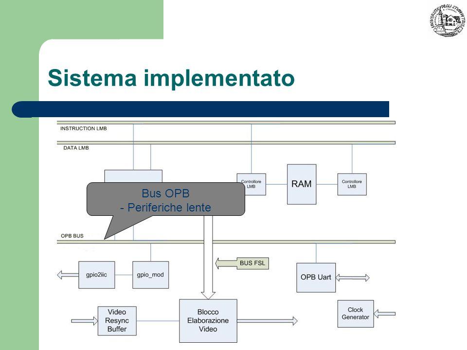 Sistema implementato Bus OPB - Periferiche lente
