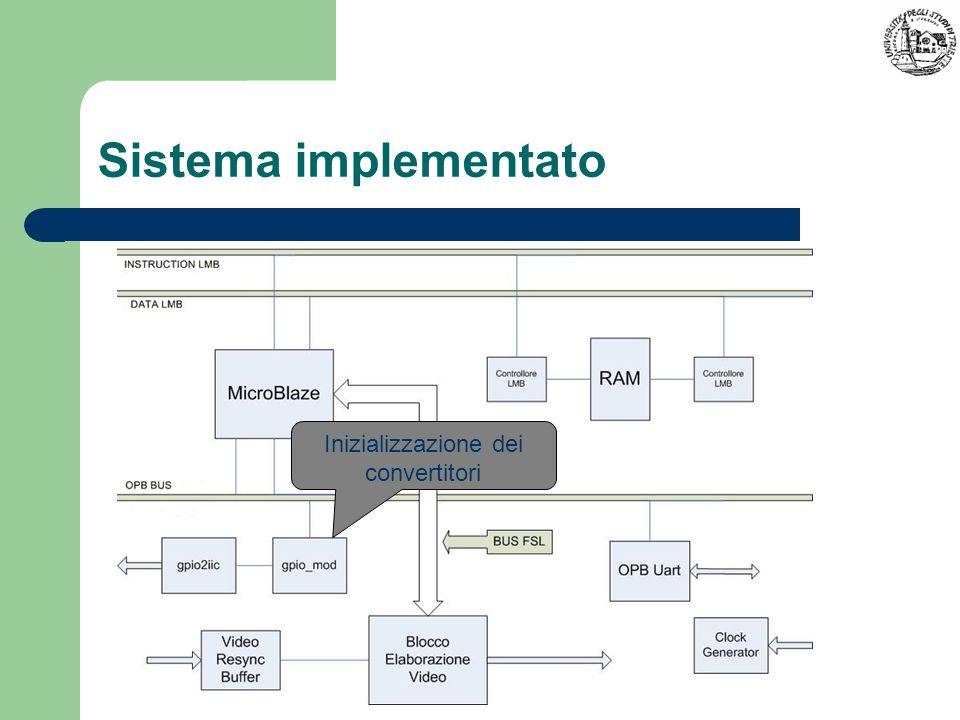 Sistema implementato Inizializzazione dei convertitori