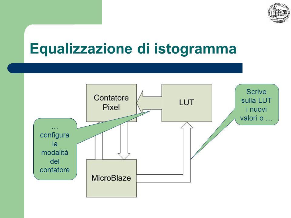 Equalizzazione di istogramma Scrive sulla LUT i nuovi valori o … … configura la modalità del contatore