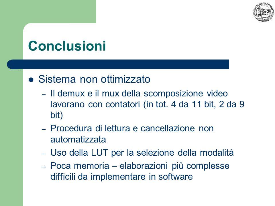 Conclusioni Sistema non ottimizzato – Il demux e il mux della scomposizione video lavorano con contatori (in tot. 4 da 11 bit, 2 da 9 bit) – Procedura