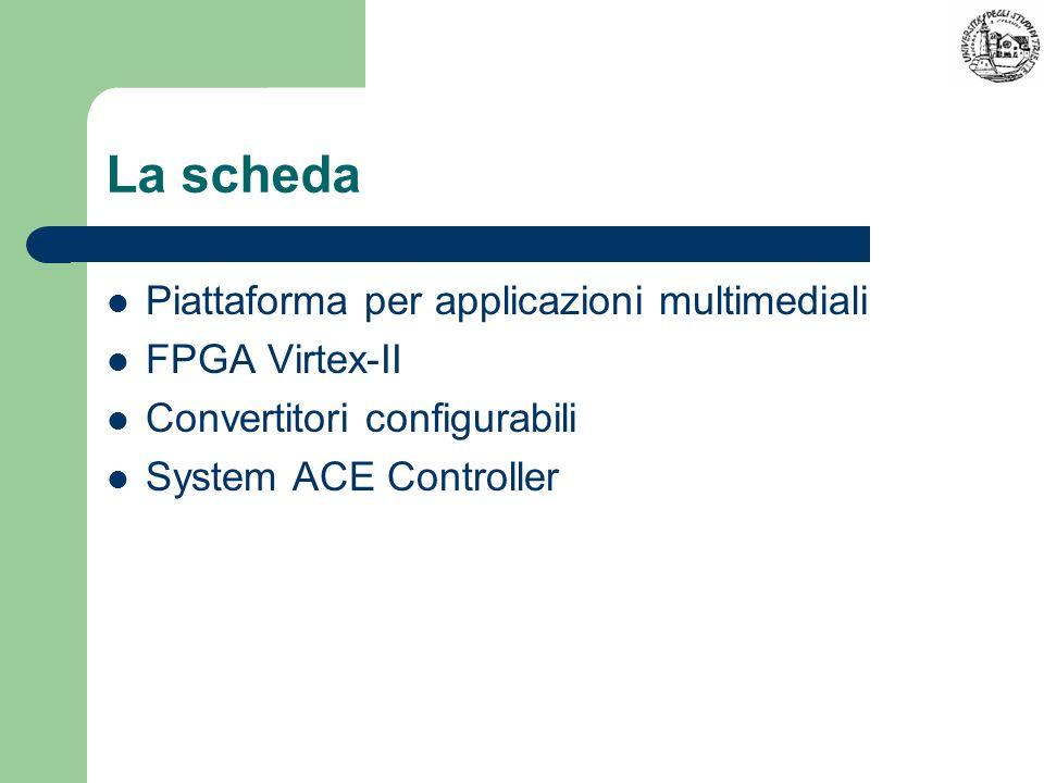 La scheda Piattaforma per applicazioni multimediali FPGA Virtex-II Convertitori configurabili System ACE Controller