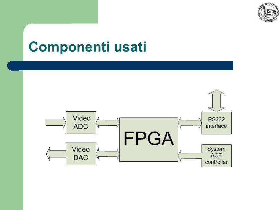 Sistema implementato Acceleratore Hardware Risincronizzatore