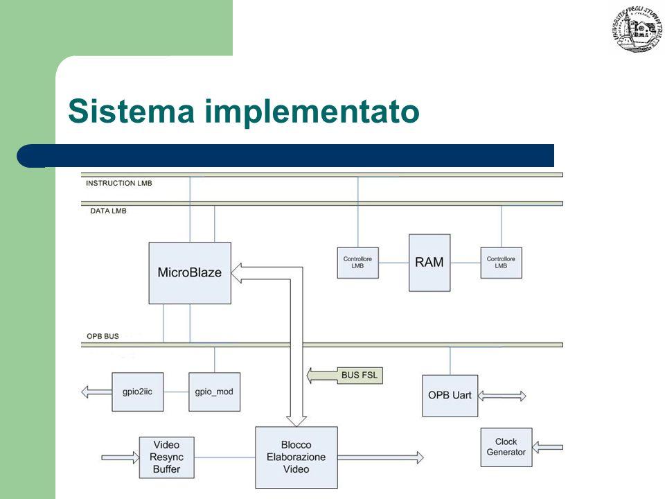 Sistema implementato