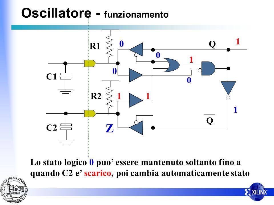 Oscillatore - funzionamento C1 C2 R1 R2 Q Q 1 1 0 1 0 Z 1 0 0 Lo stato logico 0 puo essere mantenuto soltanto fino a quando C2 e scarico, poi cambia a