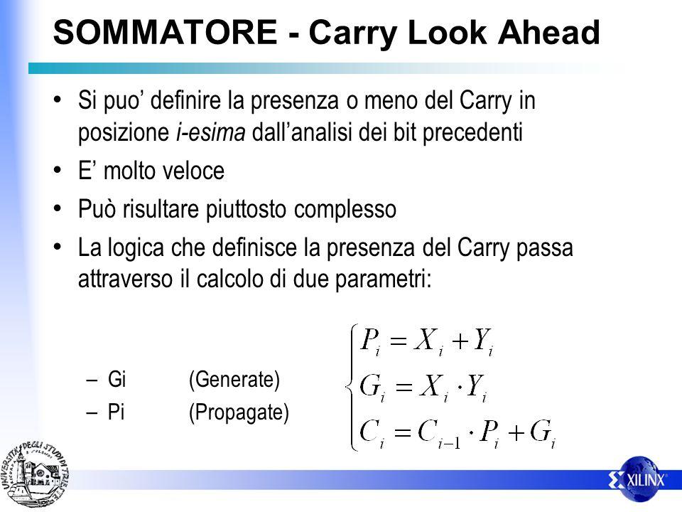 SOMMATORE - Carry Look Ahead Si puo definire la presenza o meno del Carry in posizione i-esima dallanalisi dei bit precedenti E molto veloce Può risul