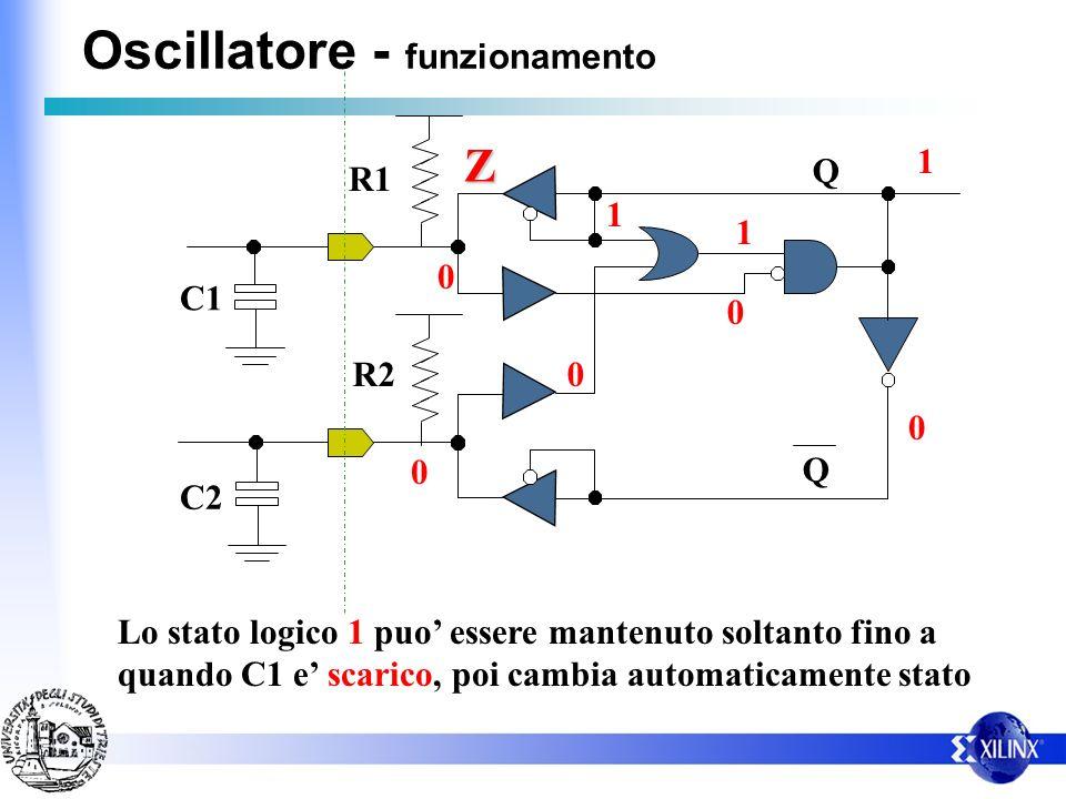 Oscillatore - funzionamento C1 C2 R1 R2 Q Q 0 1 1 1 Z 0 0 0 0 Lo stato logico 1 puo essere mantenuto soltanto fino a quando C1 e scarico, poi cambia a