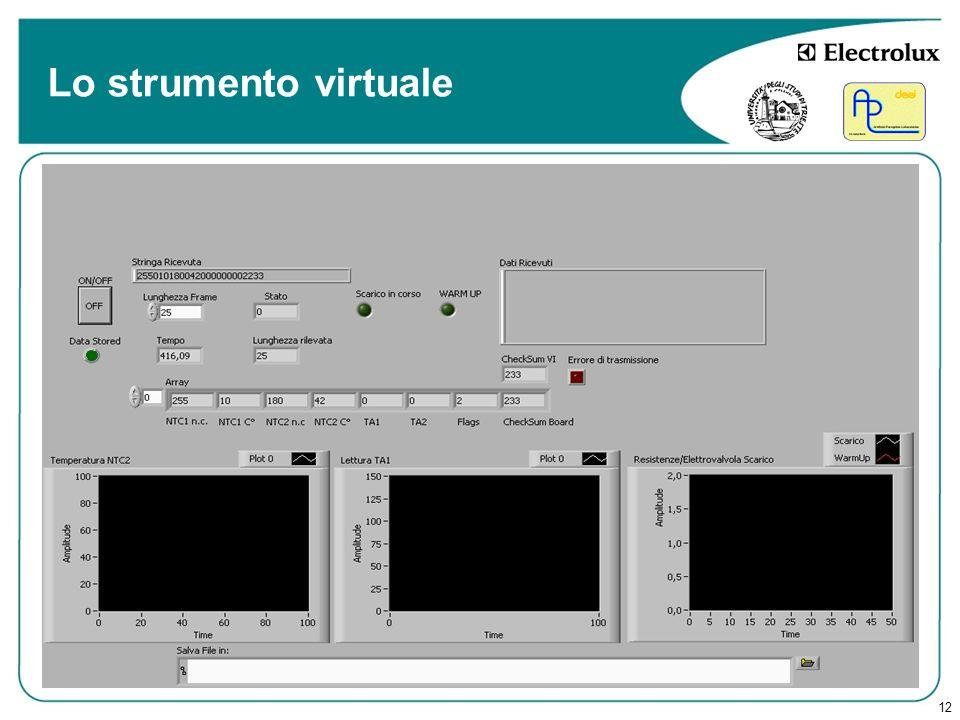 12 Lo strumento virtuale