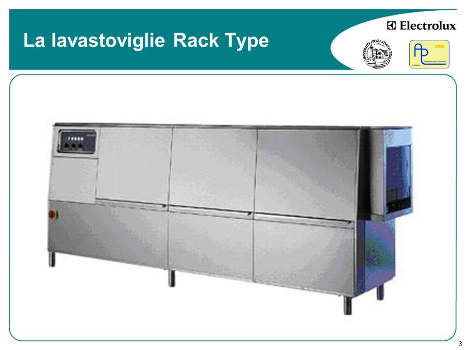 3 La lavastoviglie Rack Type