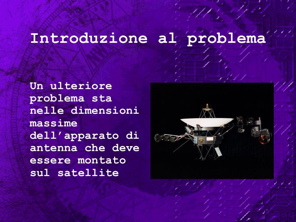Introduzione al problema Un ulteriore problema sta nelle dimensioni massime dellapparato di antenna che deve essere montato sul satellite