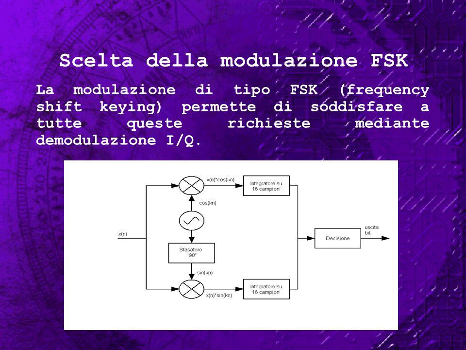 Scelta della modulazione FSK La modulazione di tipo FSK (frequency shift keying) permette di soddisfare a tutte queste richieste mediante demodulazion