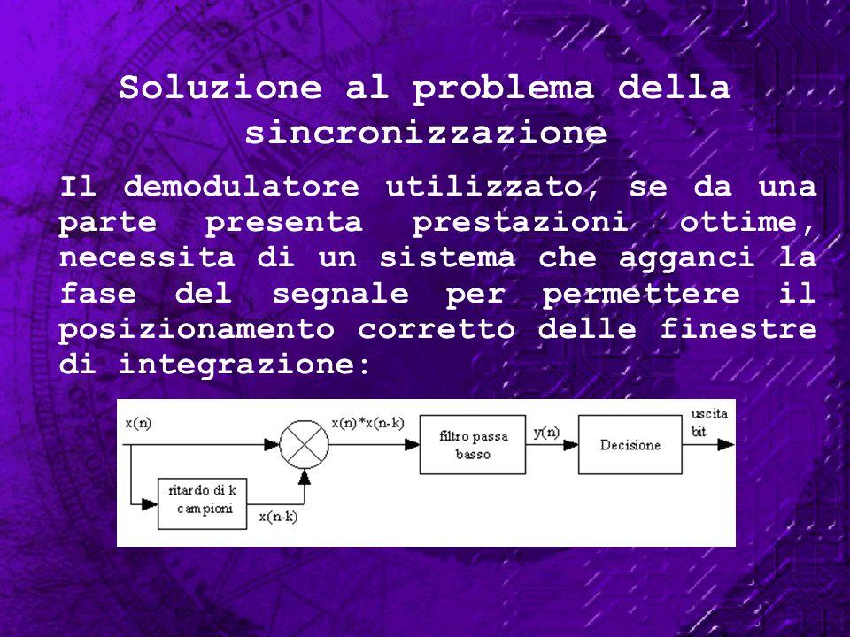 Soluzione al problema della sincronizzazione Il demodulatore utilizzato, se da una parte presenta prestazioni ottime, necessita di un sistema che agga