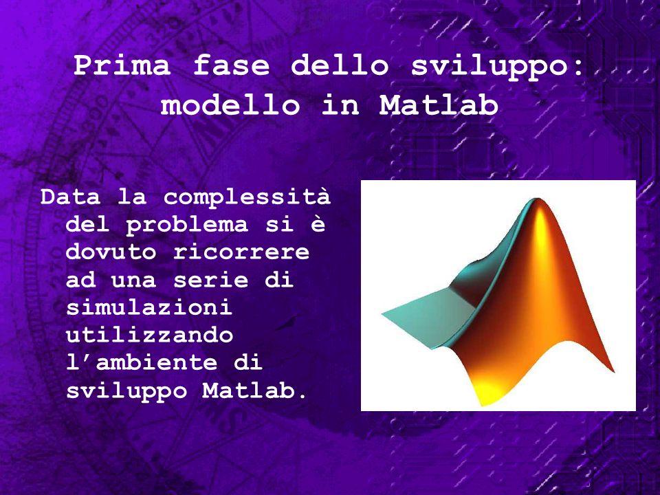 Prima fase dello sviluppo: modello in Matlab Data la complessità del problema si è dovuto ricorrere ad una serie di simulazioni utilizzando lambiente