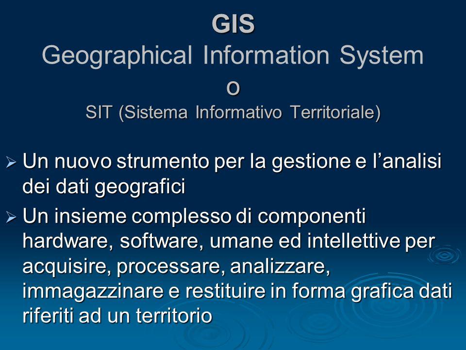 Sistema Informativo Geografico SISTEMA Insieme di parti che interagiscono tra loro SISTEMA Insieme di parti che interagiscono tra loro INFORMATIVO Produce informazioni (dati) INFORMATIVO Produce informazioni (dati) GEOGRAFICO Fa riferimento al territorio (georeferenziati o georeferenziabili) GEOGRAFICO Fa riferimento al territorio (georeferenziati o georeferenziabili) Non confondere i GIS con gli strumenti software che si occupano di trattare i dati e di rappresentarli graficamente