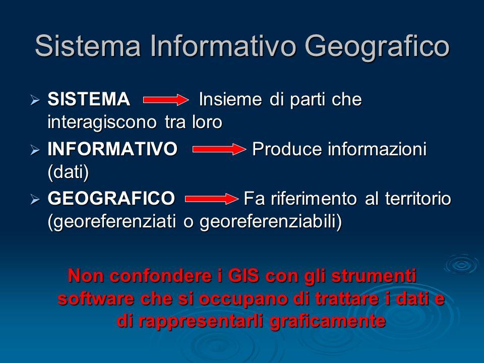 I GIS vanno infatti considerati come un insieme organizzato di: · procedure · procedure · risorse umane · risorse umane · risorse materiali · risorse materiali utilizzate per · la raccolta · la raccolta · larchiviazione · larchiviazione · lelaborazione · lelaborazione · la comunicazione · la comunicazione di INFORMAZIONI