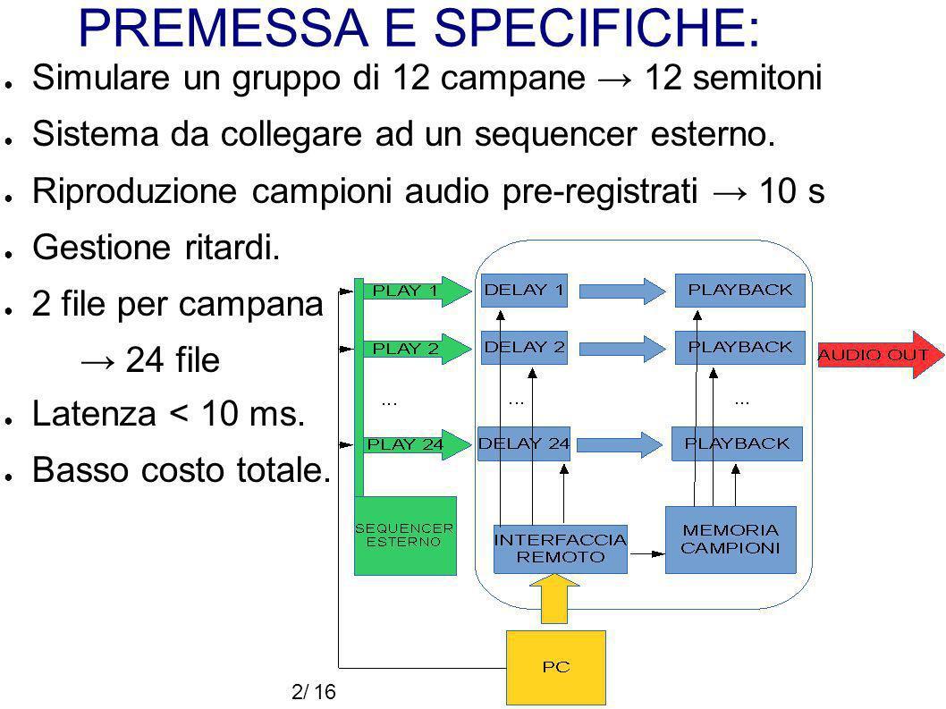 MODULO ALIMENTATORE – Alimentazione 12 V CC 5 V 3.3 V – 80 mW / modulo (consumo tipico in play) 13/16