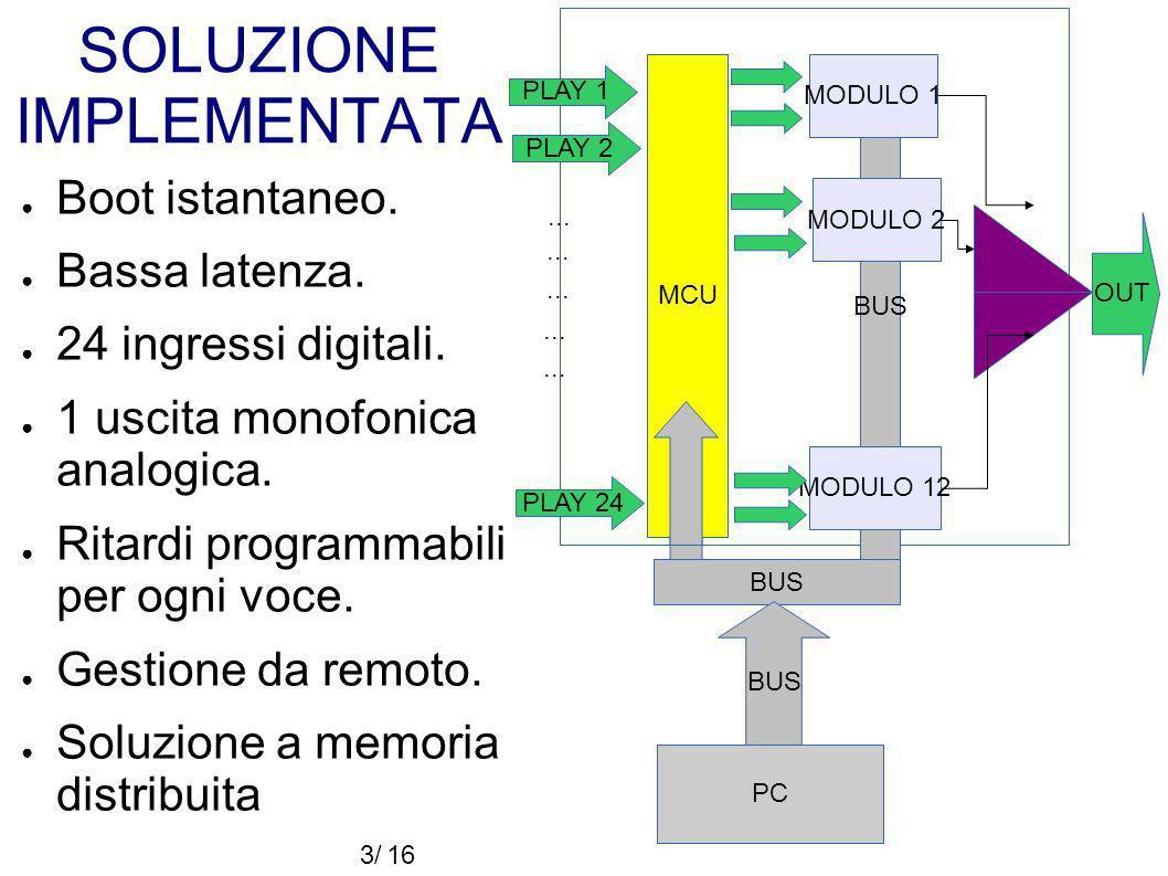 MODULO VS1000mod 12 moduli Alimentazione 5 V.Formato DIP32.
