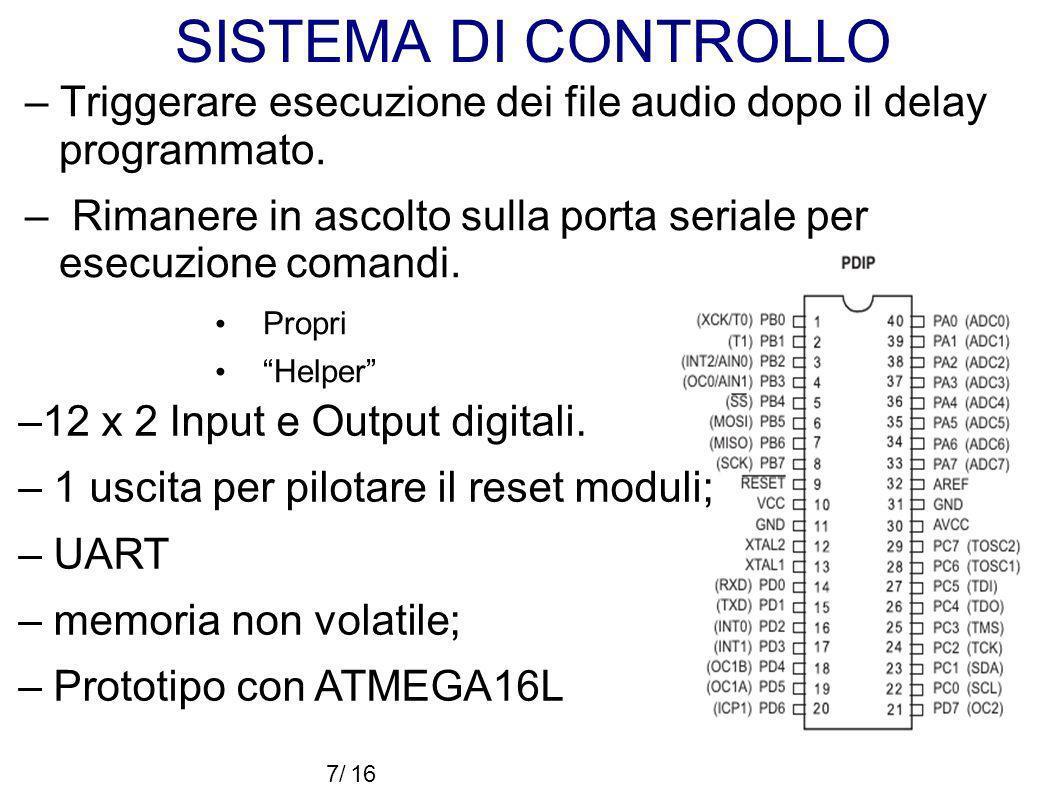 SISTEMA DI CONTROLLO – Triggerare esecuzione dei file audio dopo il delay programmato. – Rimanere in ascolto sulla porta seriale per esecuzione comand