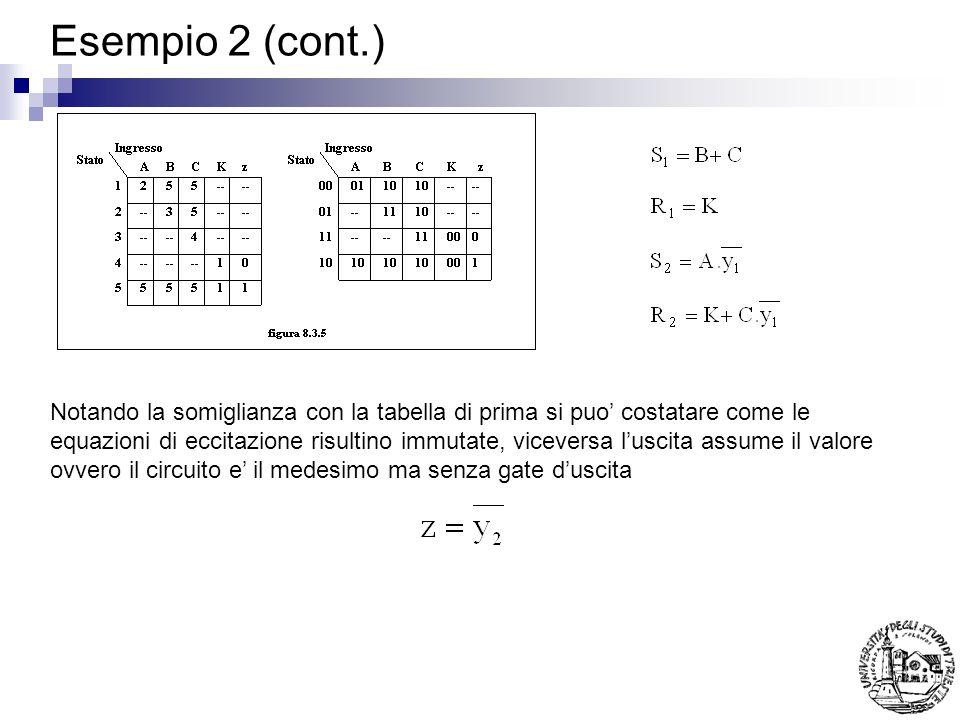 Esempio 2 (cont.) Notando la somiglianza con la tabella di prima si puo costatare come le equazioni di eccitazione risultino immutate, viceversa lusci