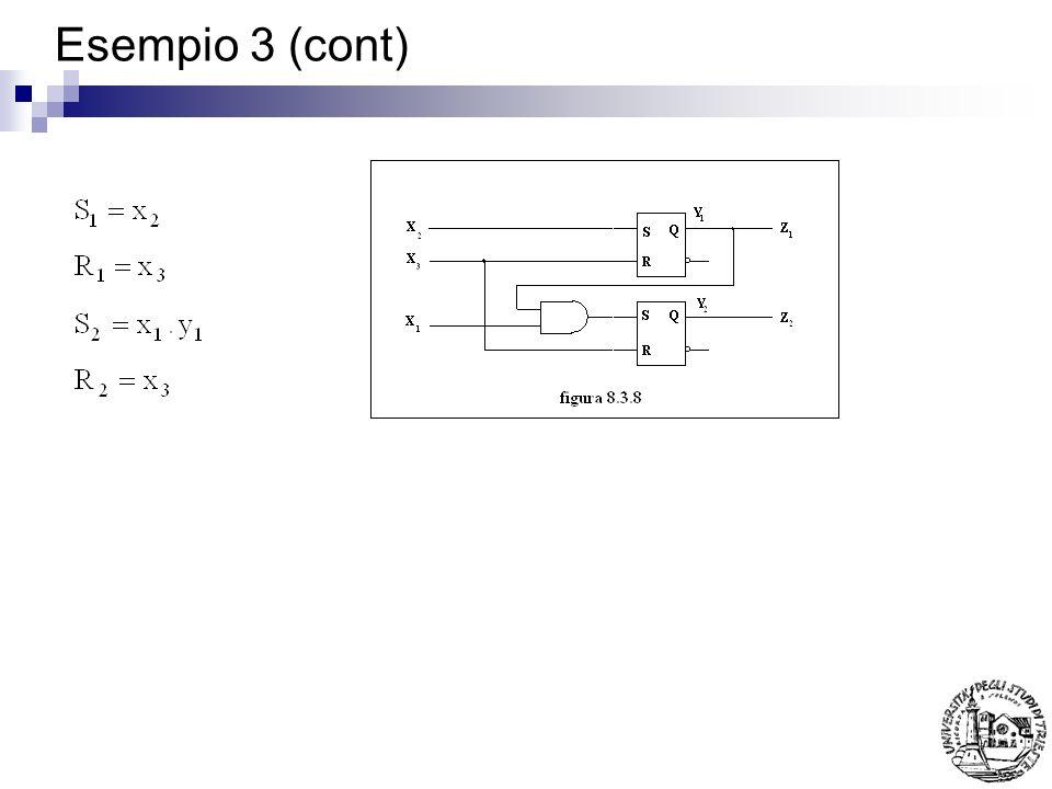 Esempio 3 (cont)