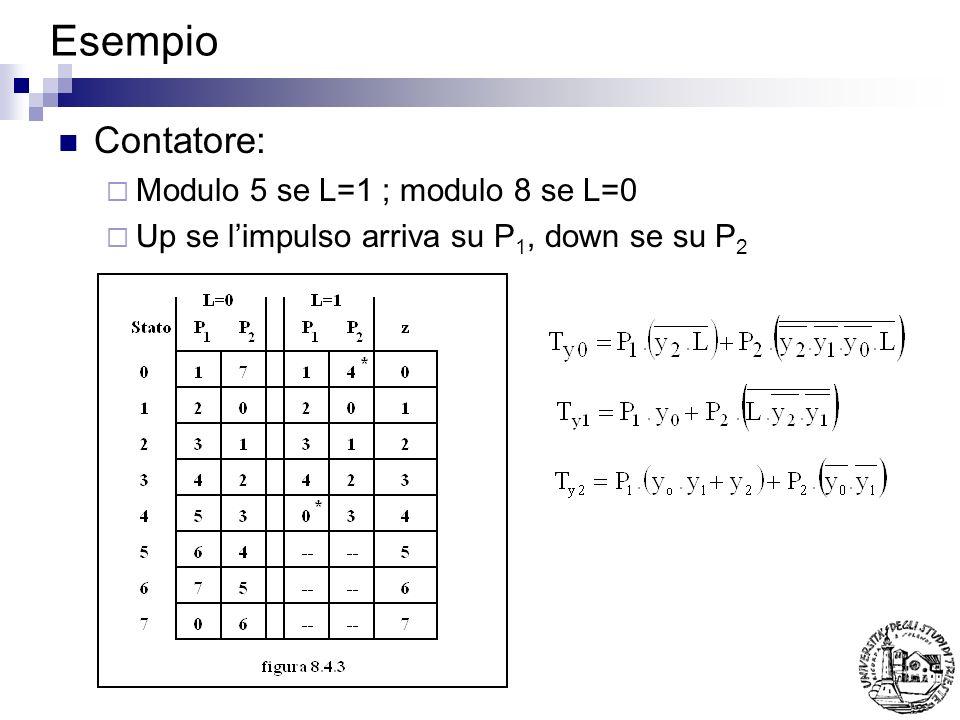 Esempio Contatore: Modulo 5 se L=1 ; modulo 8 se L=0 Up se limpulso arriva su P 1, down se su P 2