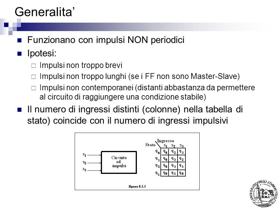 Generalita Funzionano con impulsi NON periodici Ipotesi: Impulsi non troppo brevi Impulsi non troppo lunghi (se i FF non sono Master-Slave) Impulsi no