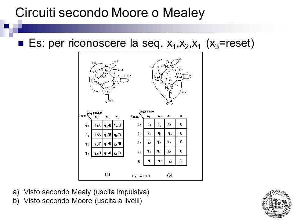 Circuiti secondo Moore o Mealey Es: per riconoscere la seq. x 1,x 2,x 1 (x 3 =reset) a)Visto secondo Mealy (uscita impulsiva) b)Visto secondo Moore (u