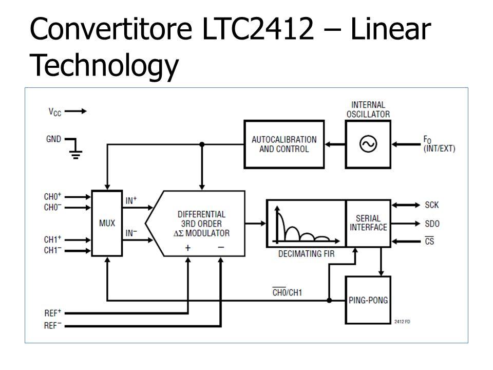 Convertitore LTC2412 – Linear Technology
