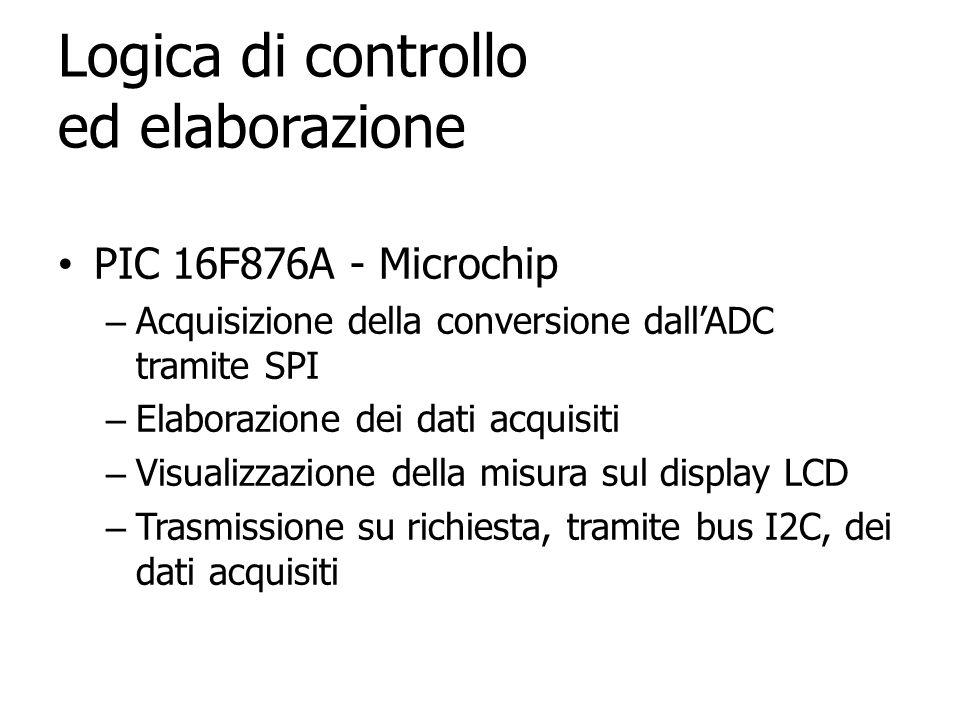 Logica di controllo ed elaborazione PIC 16F876A - Microchip – Acquisizione della conversione dallADC tramite SPI – Elaborazione dei dati acquisiti – V