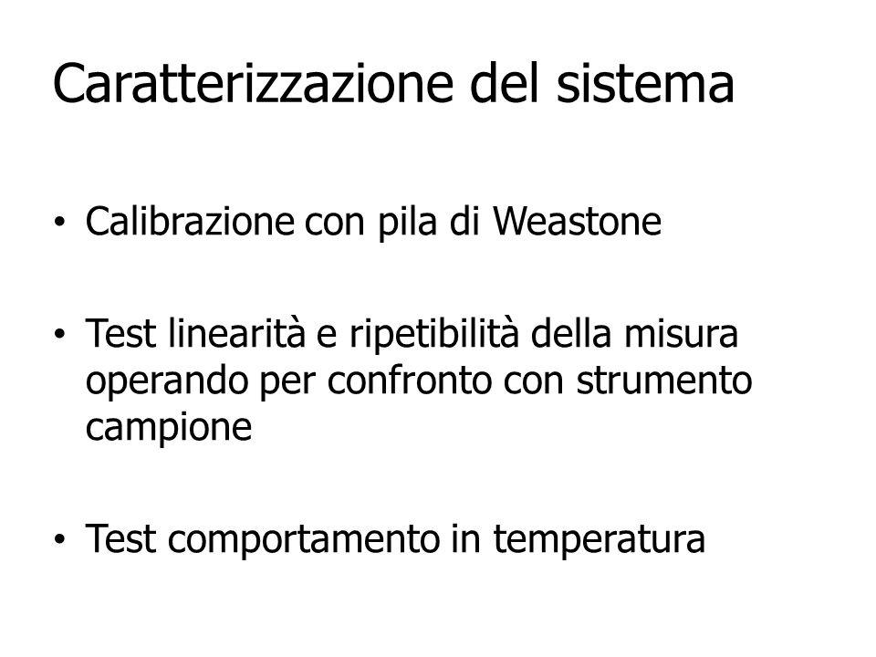 Caratterizzazione del sistema Calibrazione con pila di Weastone Test linearità e ripetibilità della misura operando per confronto con strumento campio