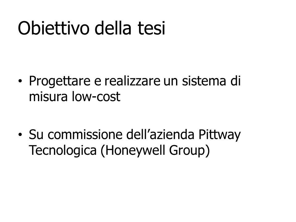 Obiettivo della tesi Progettare e realizzare un sistema di misura low-cost Su commissione dellazienda Pittway Tecnologica (Honeywell Group)