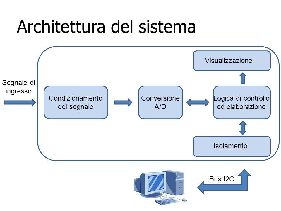 Architettura del sistema Condizionamento del segnale Conversione A/D Logica di controllo ed elaborazione Visualizzazione Segnale di ingresso Isolament